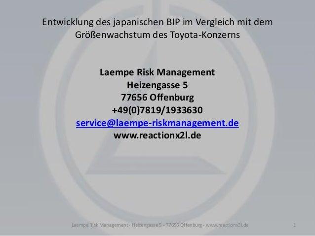 Laempe Risk Management - Heizengasse 5 - 77656 Offenburg - www.reactionx2l.de Entwicklung des japanischen BIP im Vergleich...