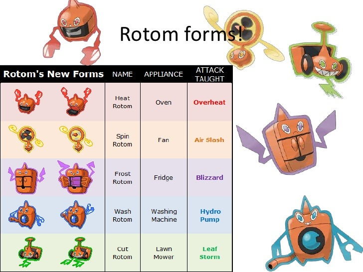 Rotom - #479 - Serebii.net Pokédex