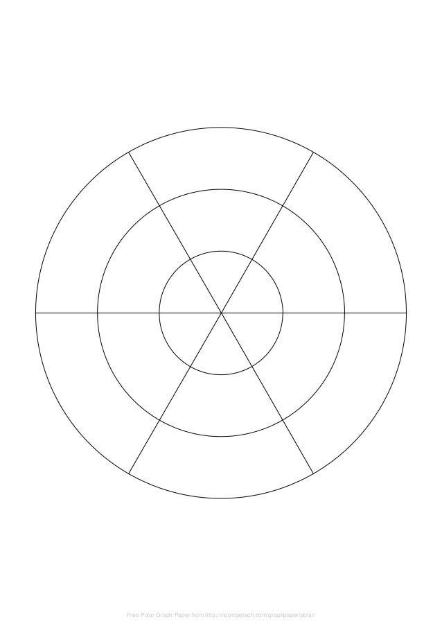 Free Polar Graph Paper from http://incompetech.com/graphpaper/polar/