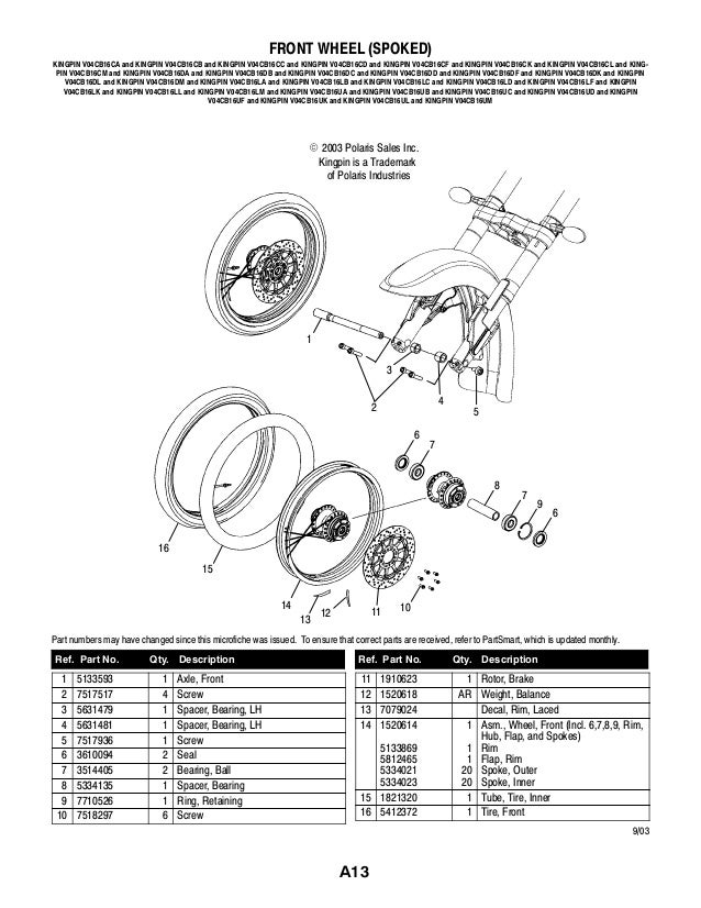 Polaris victory kingpin_parts_manual_2004