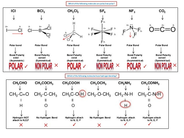 N2 Molecular Geometry IB Chemistry on Polari...