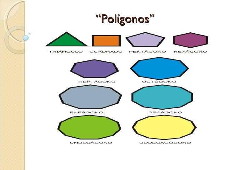 """ Polígonos"""