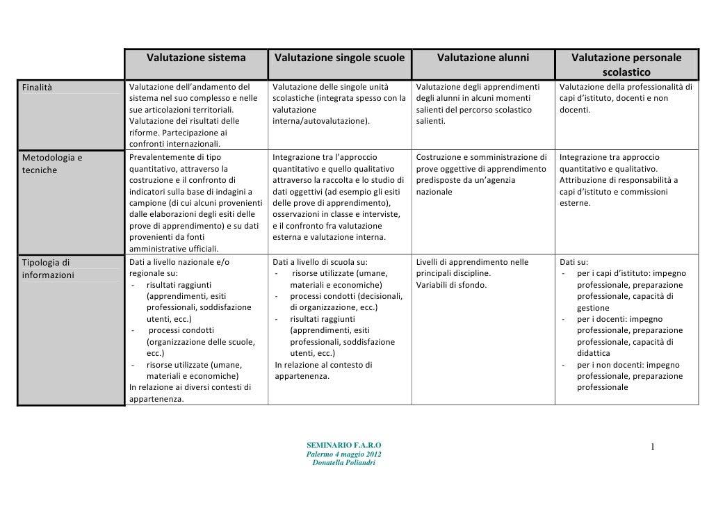 Poliandri, ambiti della valutazione 1