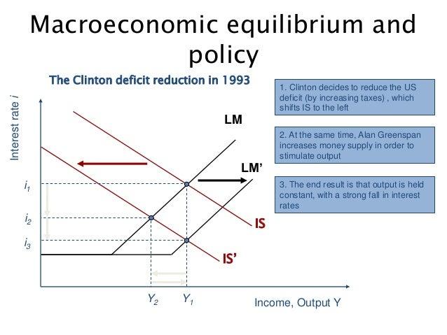 analysis of macroeconomics in korea Pestle analysis – south korea by manisha kunwar , pawan pandey and juanita kasbe.