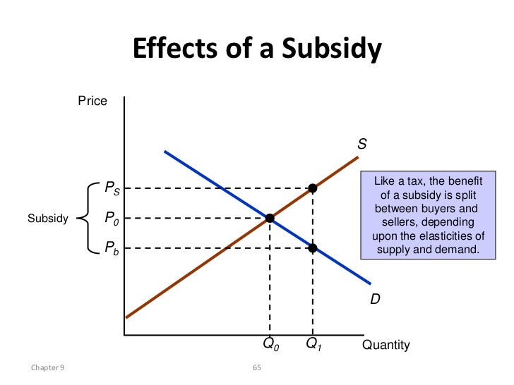 effect of taxes on demand and The effects of fiscal policy can be limited by crowding out the tax multiplier is the magnification effect of a change in taxes on aggregate demand.