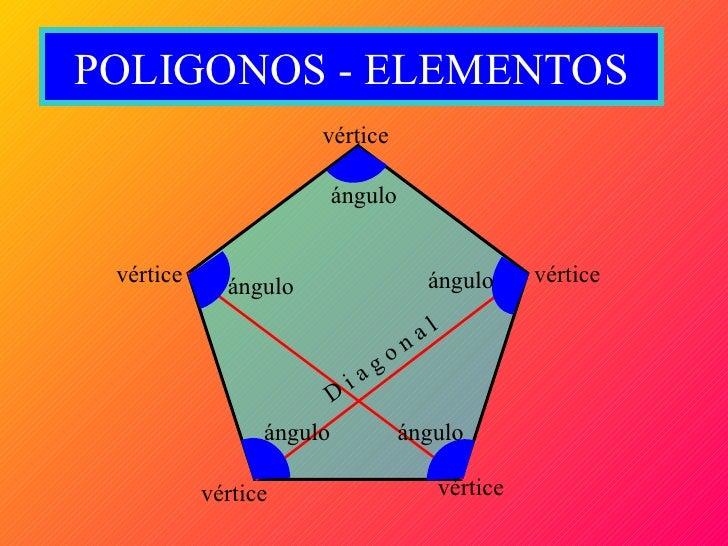 POLIGONOS - ELEMENTOS D i a g o n a l ángulo ángulo ángulo ángulo ángulo vértice vértice vértice vértice vértice