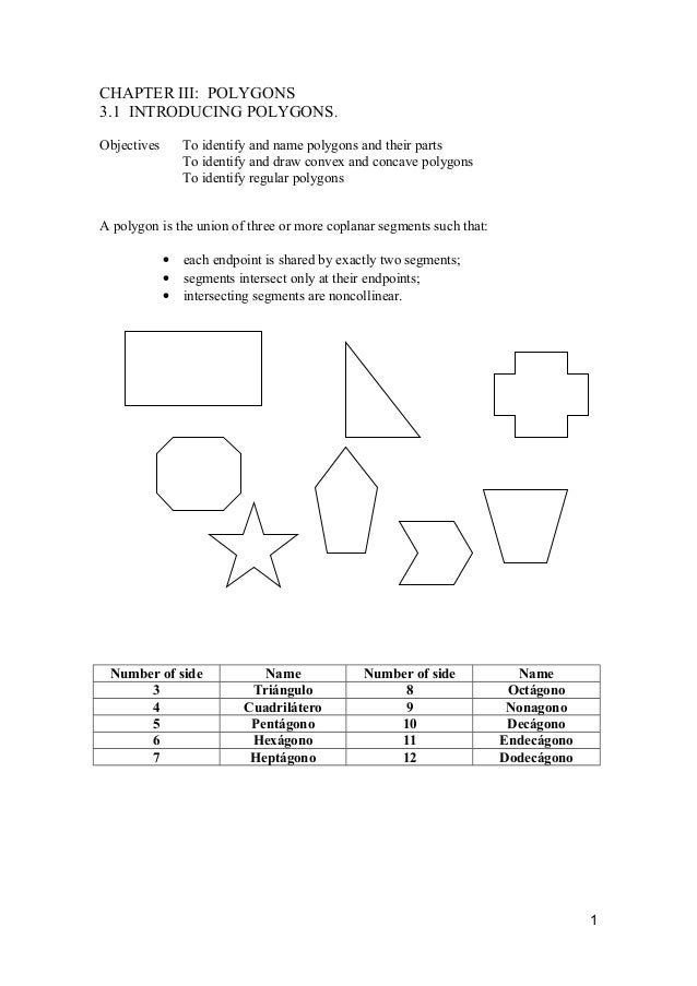 CHAPTER III: POLYGONS3.1 INTRODUCING POLYGONS.Objectives       To identify and name polygons and their parts              ...