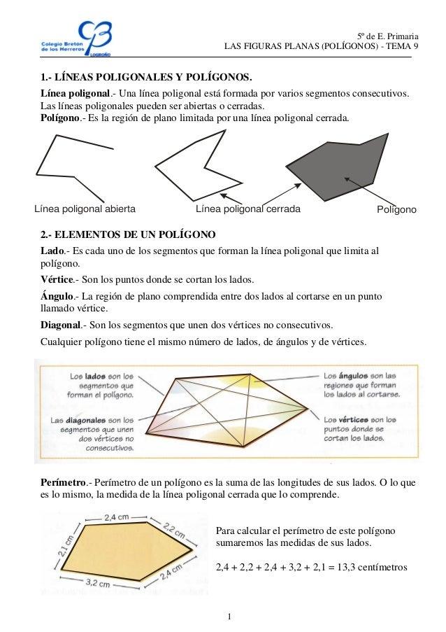 5º de E. Primaria LAS FIGURAS PLANAS (POLÍGONOS) - TEMA 9 1 1.- LÍNEAS POLIGONALES Y POLÍGONOS. Línea poligonal.- Una líne...