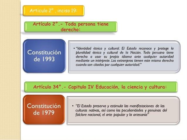 El derecho al uso del propio idiomaEl derecho al uso del propio idioma Identidad y pluralidad étnica y cultural.Identidad ...