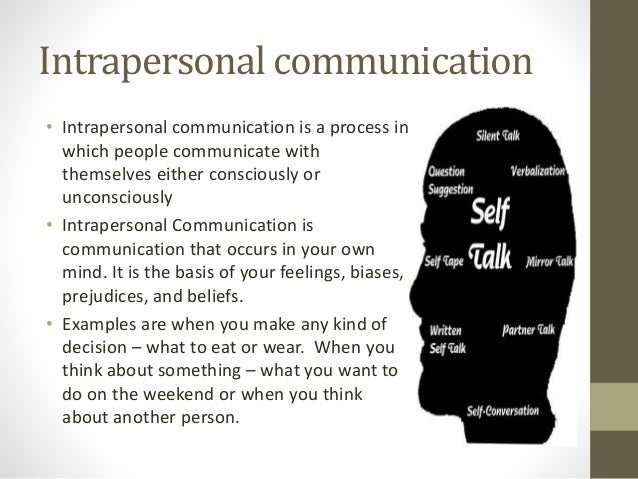 intrapersonal communication skills definition