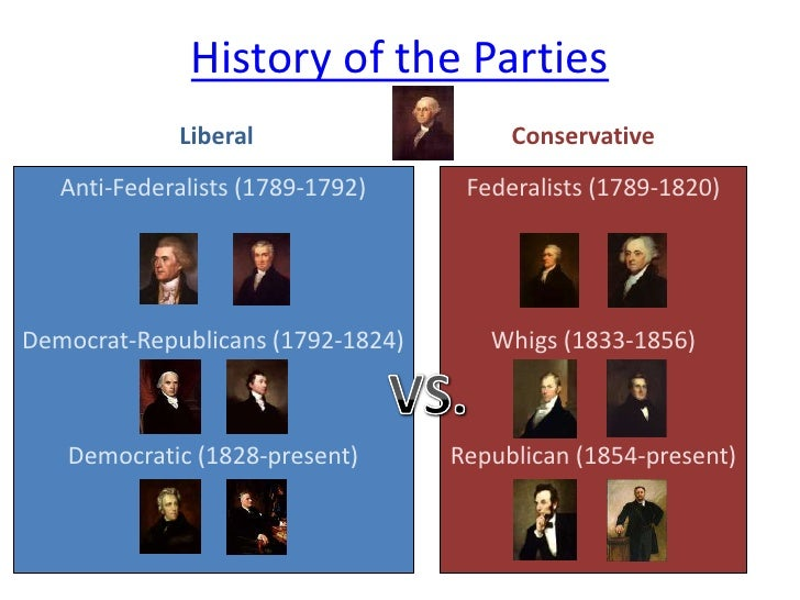 the role of multiparty system in Other articles where multiparty system is discussed: political party: multiparty systems: in anglo-saxon countries there is a tendency to consider the two-party system as normal and the multiparty system as the exceptional case.