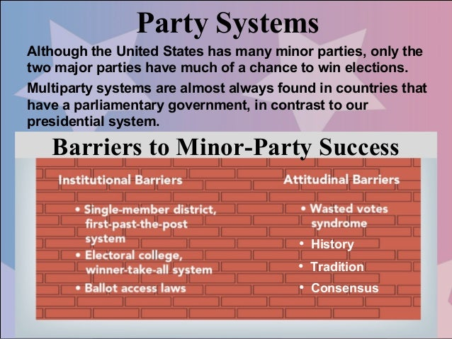a peek into the largest political part of the united states the libertarian party Chapter 9: political parties be incorporated into the political machine party system has worked in the united states, but not in.