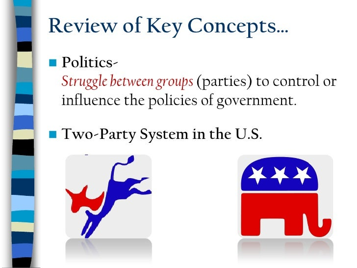 an analysis of the major political parties and the election 2000 candidates United states presidential election of 2000: united states presidential election of 2000,  other candidates included businessman steve forbes,  political career.