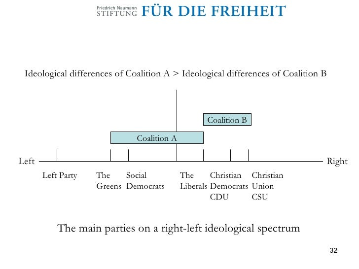 political system of germany essay
