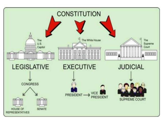 an analysis of the judiciary system in the united states of america Judicial independence and accountability of judiciary in  analysis constitutional  mechanism prevailing in united kingdom & united states of america,.