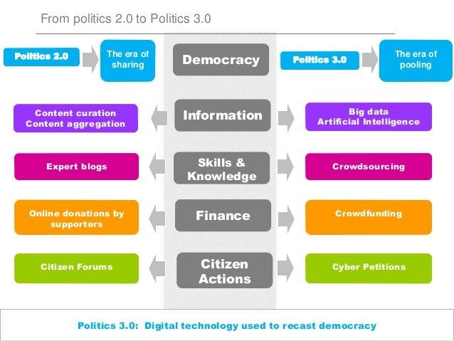 forums creative topics help create better political compass