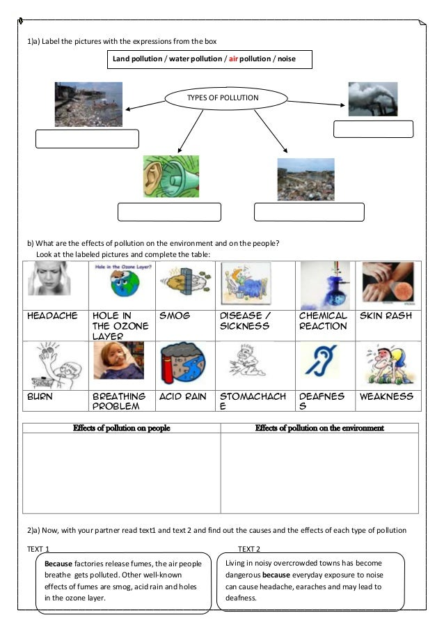 1)a) Label the pictures with the expressions from the box Land pollution / water pollution / air pollution / noise  TYPES ...
