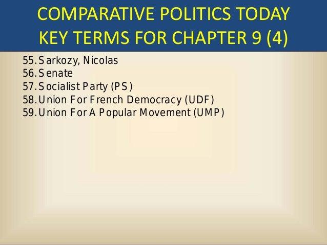 Union For A Popular Movement Politicians