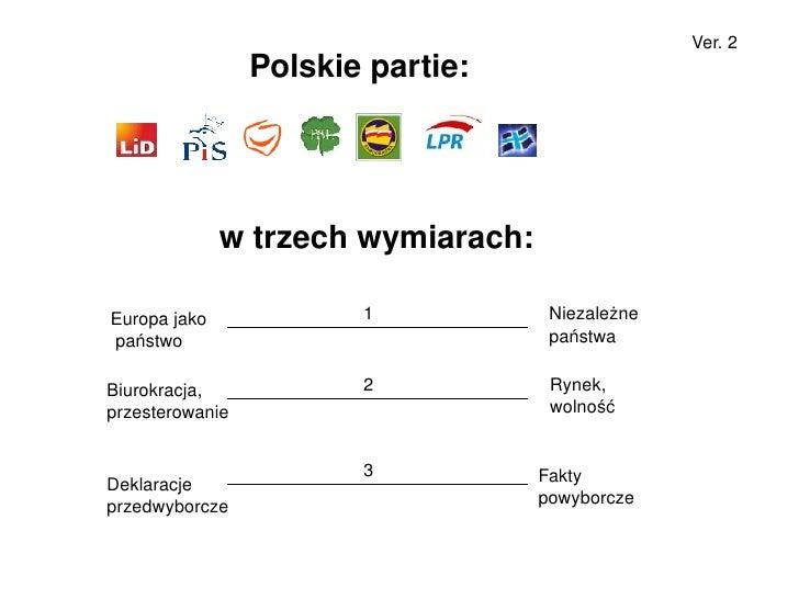 Ver.2                      Polskiepartie:                       wtrzechwymiarach:                              1      ...