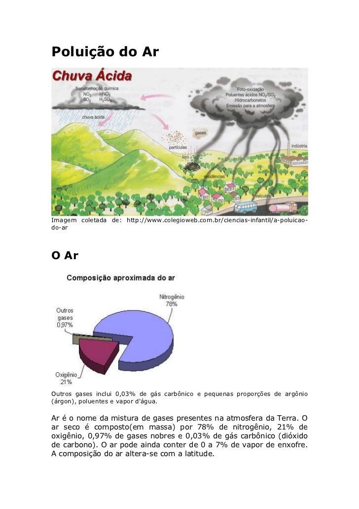 Poluição do Ar     Imagem coletada de: http://www.colegioweb.com.br/ciencias-infantil/a-poluicao- do-ar    O Ar     Outros...