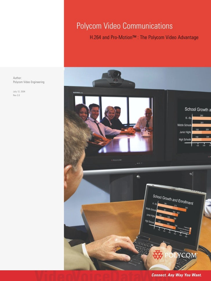 Polycom Video Communications