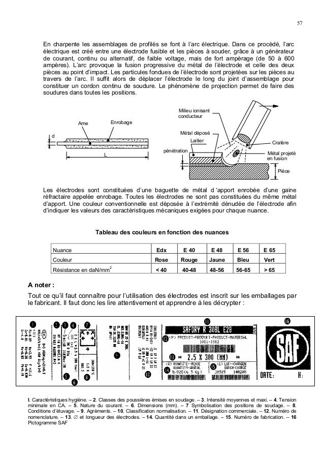 poly etsher assemblage construction m tallique callaud 2003. Black Bedroom Furniture Sets. Home Design Ideas