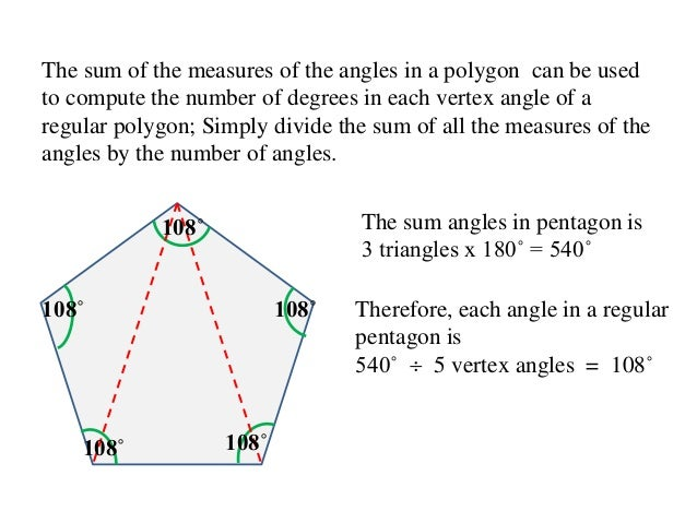 Polygons math citra Sum of the measures of the exterior angles