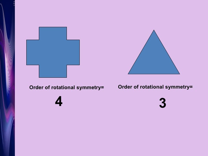 Degrees Rotational Symmetry Order of Rotational Symmetry