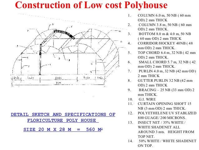Polyhouses