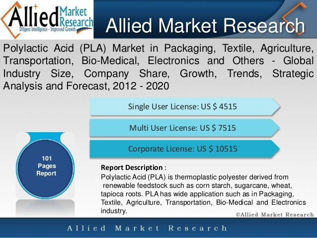 jsb market research polylactic acid Bioresorbable polymers market analysis by product (polylactic acid (pla), polyglycolic acid (pga), polycaprolactone, polysaccharides, proteins), by application (drug delivery, orthopedics).