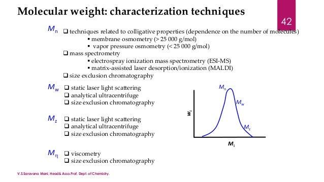 N Molecular Weight Polymers