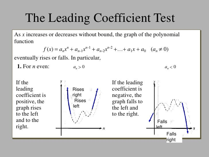 Test Leads Leading Coefficient Test