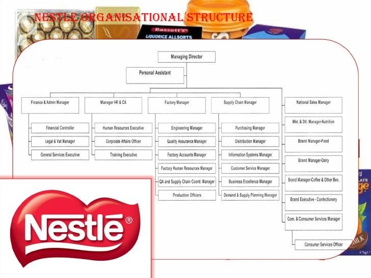 Organization Function and Organization Structure: Nestle