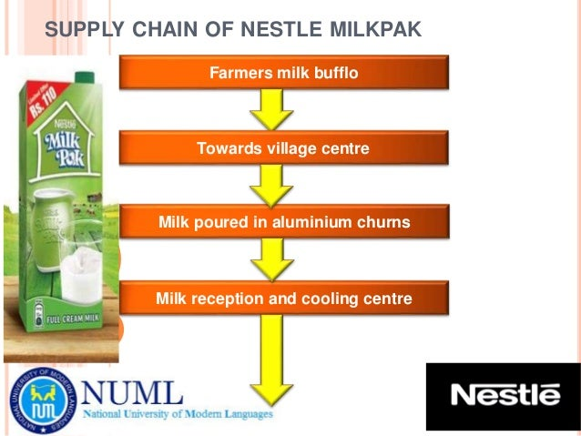 means of exporting strategy of nestle --- nestlé has inaugurated a new nescafé dolce gusto capsule  production line in dong  beans to provide high-quality coffee products for  domestic consumption and export  last year, nestlé began to review its  strategy and respond to shifts in  the us$715 billion deal means that nestlé  can sell starbucks.
