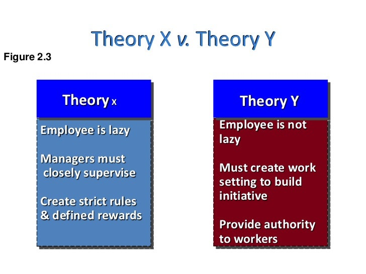theories of employee remuneration Employee motivation tools discuss the available motivation tools and theories of tool for employee motivation is basic remuneration paid in a.