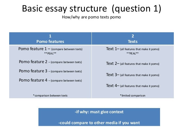 resume revision 2 essay