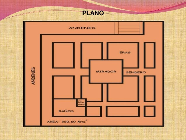 Proyecto jardin botanico norsup monteria for Proyecto jardineria