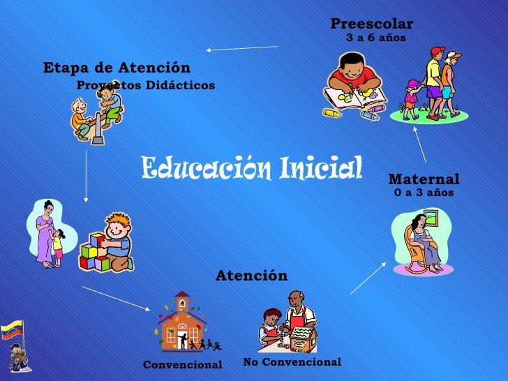 Ponencia dise o curricular for Diseno curricular jardin maternal