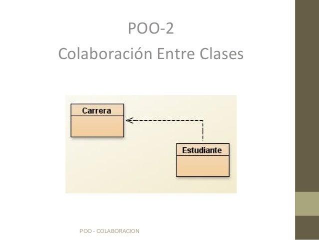 Poo 2 colab, presentación que muestra implementa colaboración entre clases