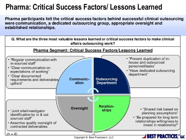4 critical success factors to cleansing Critical success factors for implementation projects  volume, data cleansing, minimum 4 loads infrastructure support - software, hardware, network.