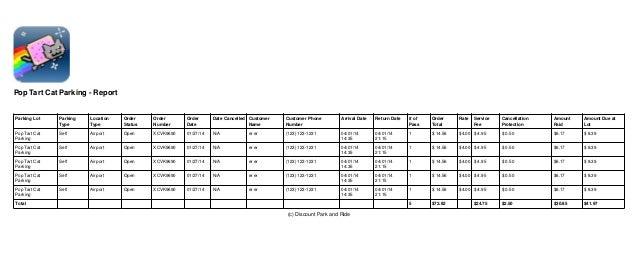 Pop Tart Cat Parking - Report  Parking Lot  Parking Type  Location Type  Order Status  Order Number  Order Date  Date Canc...
