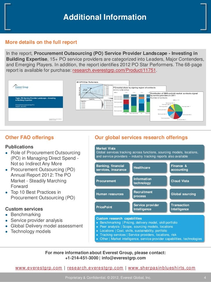 analysis of human resource models The society for human resource management (shrm) is the world's largest hr professional society, representing 285,000 members in more than 165 countries.
