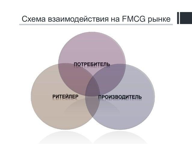 6. Схема взаимодействия