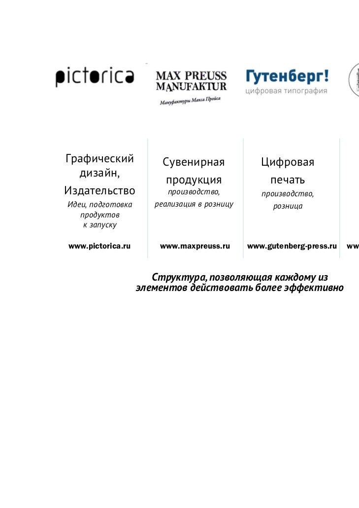 Maksim Popov (Kaliningrad) for II Creative Economy Forum