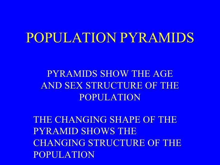 POPULATION PYRAMIDS PYRAMIDS SHOW THE AGE AND SEX STRUCTURE OF THE POPULATION THE CHANGING SHAPE OF THE PYRAMID SHOWS THE ...