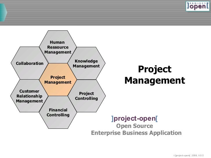 ] project-open [   Open Source   Enterprise Business Application Project Controlling Project Management Collaboration Huma...