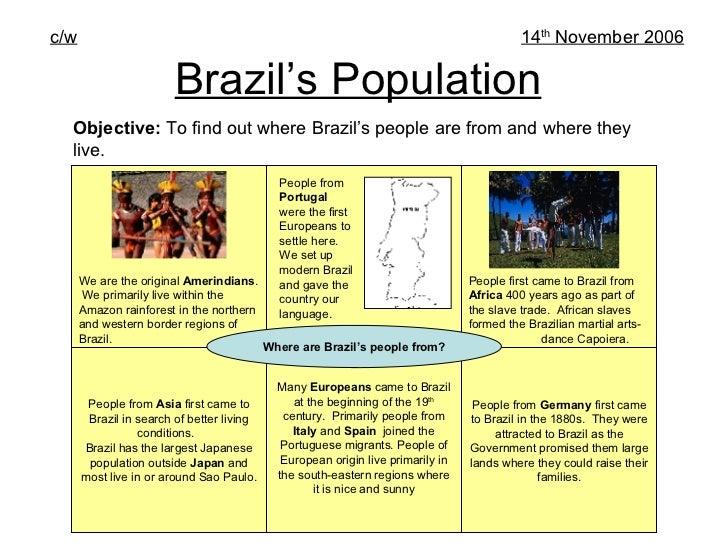 Population in Brazil