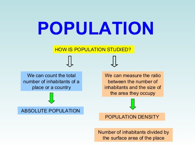 Population density and absolute population