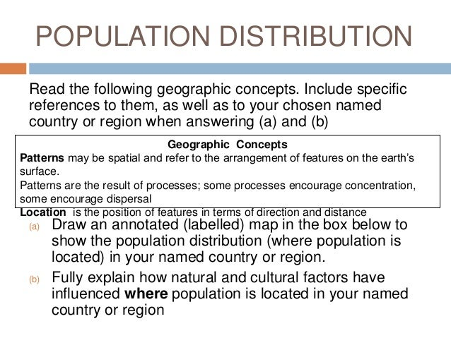 Essay on the population of india