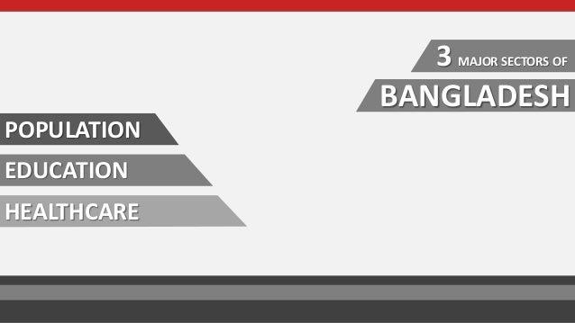 POPULATION EDUCATION HEALTHCARE 3 MAJOR SECTORS OF BANGLADESH